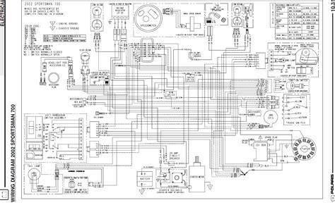 Polaris Rzr Wiring Diagram Gallery