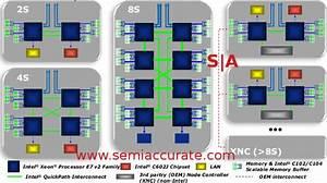 A Technical Look At Intel U0026 39 S New Ivy Bridge-ex