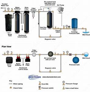 17 Best Images About Well Water Treatment Diagrams On Pinterest