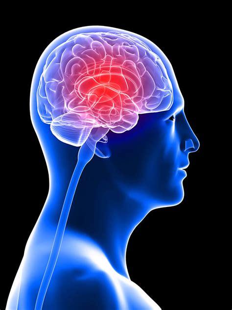 freedom code conscious  unconscious cognitive