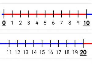 printable number lines by simon h uk teaching resources tes