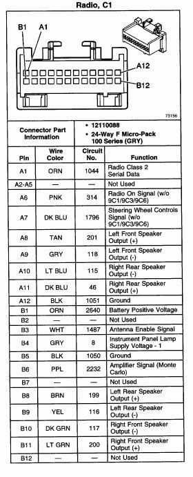 chevy radio wiring diagram wiring diagram  fuse