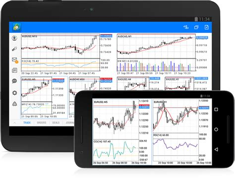 mt4 for android metatrader 5 android build 1372 charts now on