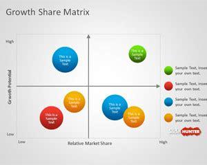 growth share matrix template  powerpoint