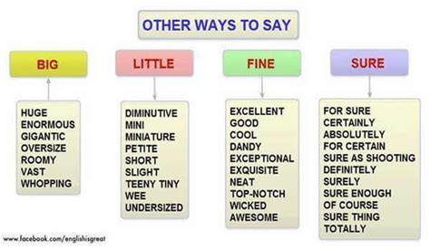 Other Ways To Say Big, Little, Fine And Sure