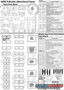1993 Ford Bronco Fuse Box Diagram
