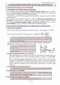 Diagrammes E P H
