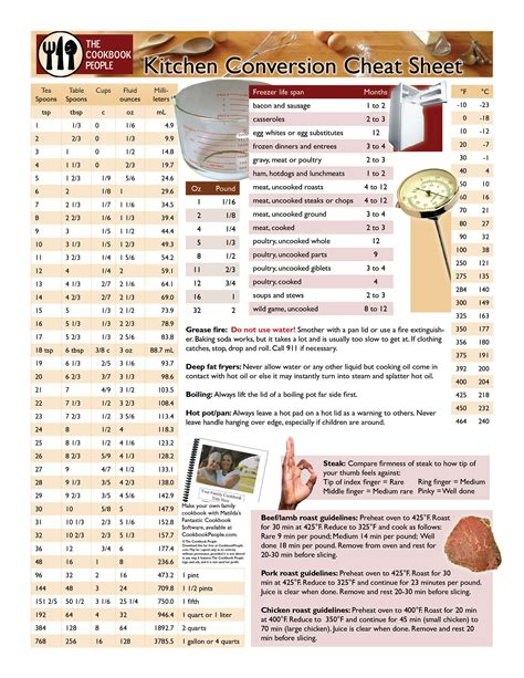 Cooking Measurements Dl by Kitchen Conversion Chart Releases Free Printer