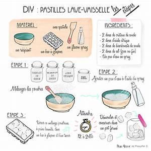 Faire Son Produit Lave Vaisselle : pastilles lave vaisselle diy home organization ~ Nature-et-papiers.com Idées de Décoration