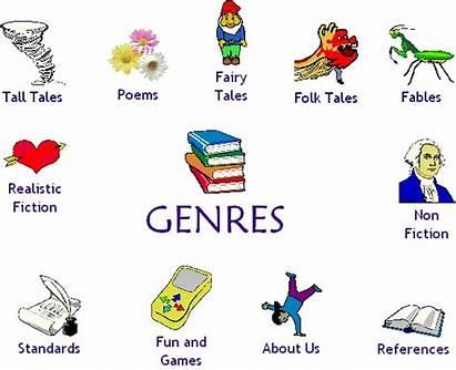 Genres Genre Books Kinds Fiction Writing Bible