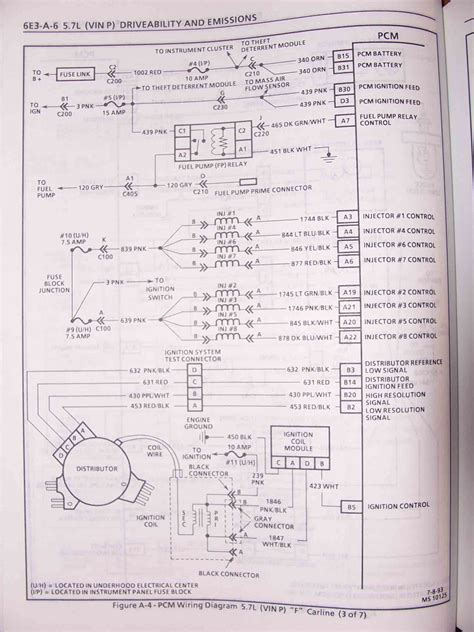 1996 Camaro Z28 Wiring Diagram Free Picture wiring diagram for 1995 camaro lt1 engine in wiring library