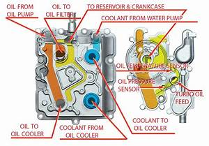 6 4 Powerstroke Fuel System Diagram  6  Free Engine Image