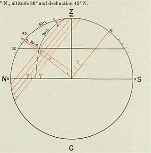 Nautical Astronomy  Round