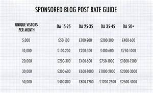 Pagerank Berechnen : die ultimative sponsored post formel oder wieviel soll ich f r einen bezahlten blogartikel ~ Themetempest.com Abrechnung