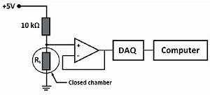 Measurement Diagram Using A Voltage Divider Method With