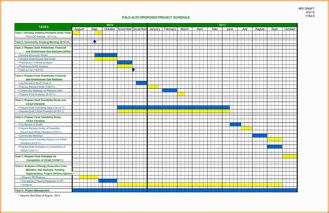 capacity planning excel template  sample templates