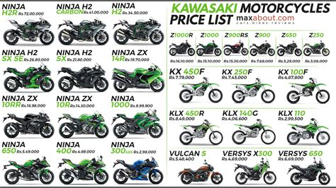 Kawasaki Bikes Price List In India (full Lineup