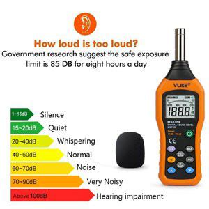 Amazon.com: VLIKE LCD Digital Audio Decibel Meter Sound