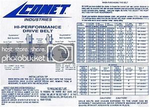 Comet Clutch Belt Chart Maintaining Your Torque Converter Diy Go Kart Forum