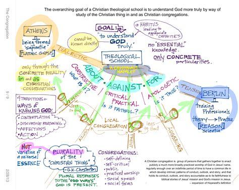 Research methods assignment pdf problem solving activity problem solving activity solving complex problems alexander de haan pdf