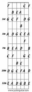 Learn The Notes All Over The Guitar Neck Using Octaves