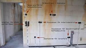 Elektroinstallation Im Haus : die h he von steckdosen und schaltern bei der ~ Lizthompson.info Haus und Dekorationen