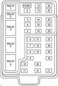 Lincoln Navigator  1999 - 2002  - Fuse Box Diagram