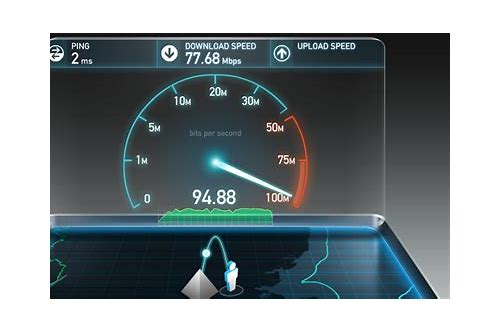 what is a fast connection speed download