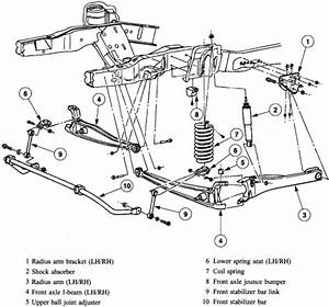 2005 Ford F150 Front End Parts Diagram