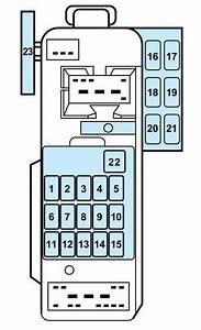 Ford Escort  1997 - 2003  - Fuse Box Diagram