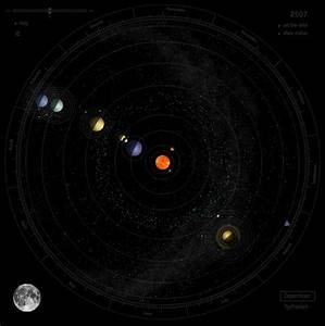 Weekend Diversion: Watching the Planets Go By – Starts ...