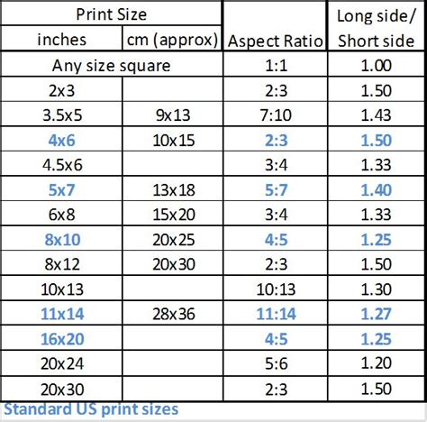Size Photos For Printing  In This Table The Standard