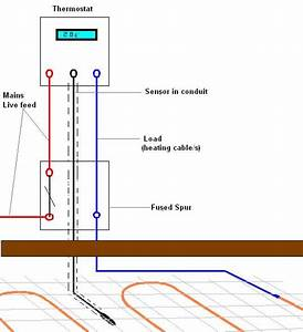 Underfloor Heating Cablemat Installation Guide By Discount