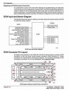 3406e Ecm Wiring Diagram