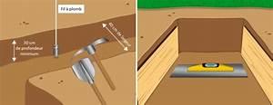 Fondation Mur Parpaing : monter un mur en parpaing mur ~ Premium-room.com Idées de Décoration