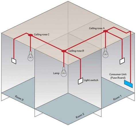 Images About Wiring Diagrams Pinterest