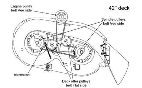 solved need a belt diagram for a husky 42 inch riding fixya