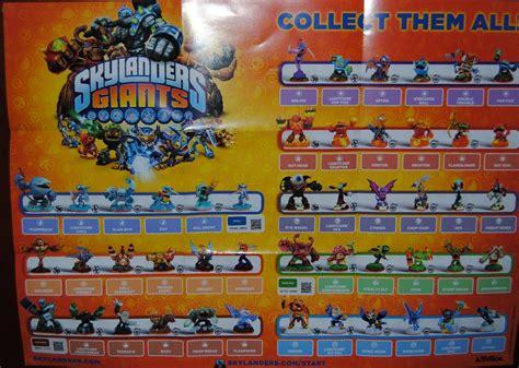 Skylanders Giants's Poster By Tradan On Deviantart