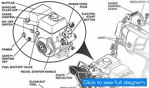 Mtd Snowblower Fuel System Diagram