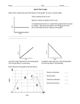 Motion Graphs Worksheet Geersc