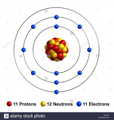 Sodium Of Protons by Sodium Atomic Structure Stock Photos Sodium Atomic