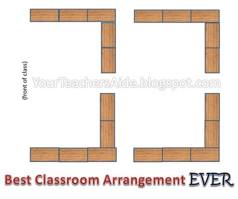 best desk arrangement for classroom management your teacher 39 s aide best way to arrange desks classroom