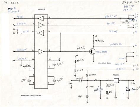 solucionado como configurar radios motorola pro3150 con y display yoreparo