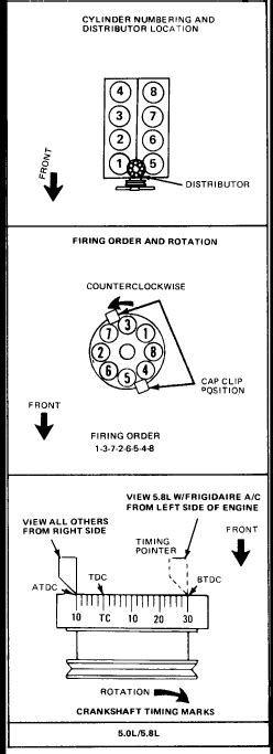 Need Spark Plug Wiring Diagram Distributor Cap