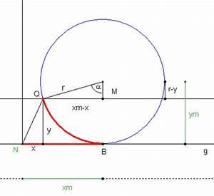 Bahnkurve Berechnen : mathematische streiflichter ~ Themetempest.com Abrechnung