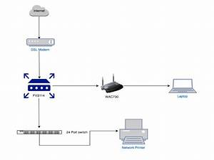 Solved  Netgear Wifi Router With Bridge Mode Support