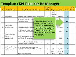 excel templates for kpis measure revizionqc With kpi measurement template