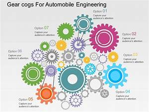 Gear Cogs For Automobile Engineering Flat Powerpoint