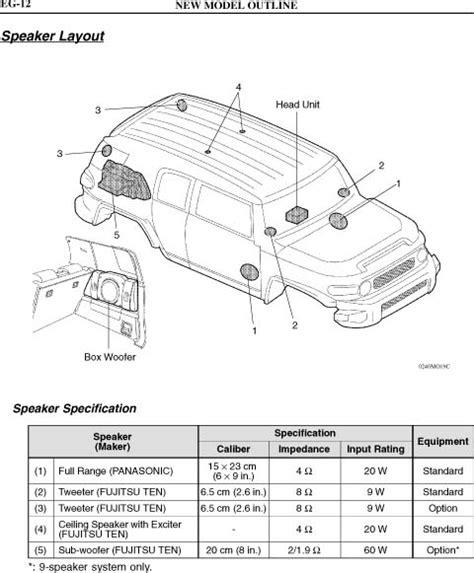 mix 2 ohm and 4 ohm speakers toyota fj cruiser forum
