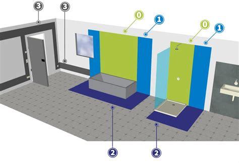 steckdosen im bad installationszonen installationszonen 187 tipps f 252 r das verlegen elektrischer leitungen